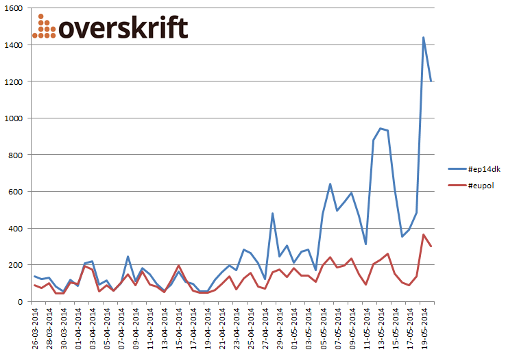 EP14dk-graf