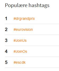 MGP-populære hashtags