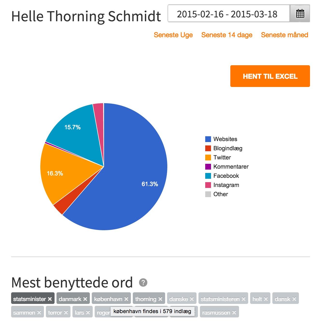 Helle Thorning-Schmidt i kontekst
